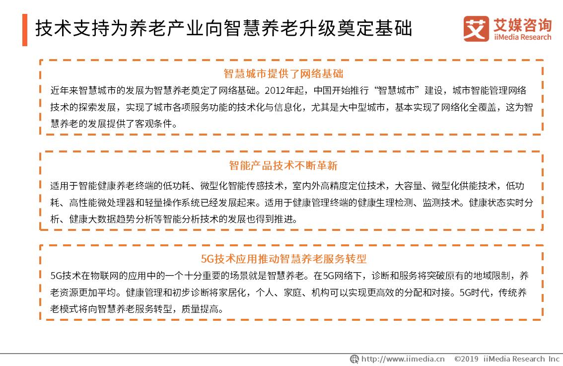 智联时代将颠覆传统养老模式 中国智慧养老市场潜力巨大