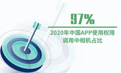 APP行业数据分析:2020年中国APP使用权限调用中相机占比97%