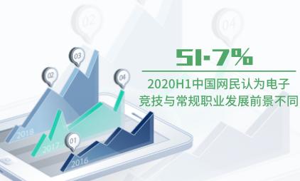 电竞行业数据分析:2020H1中国51.7%网民认为电子竞技与常规职业发展前景不同