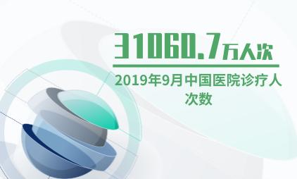 医疗行业数据分析:2019年9月中国医院诊疗人次数为31060.7万人次