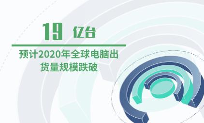 电脑行业数据分析:预计2020年全球电脑出货量规模跌破19亿台
