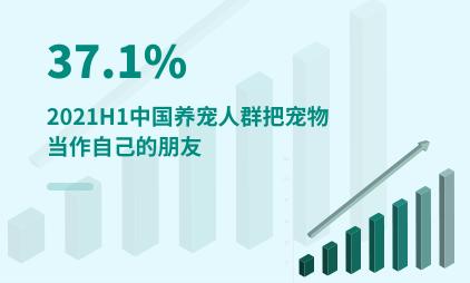 宠物经济数据分析:2021H1中国37.1%养宠人群把宠物当作自己的朋友