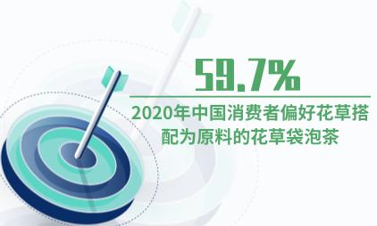 袋泡茶行业数据分析:2020年59.7%中国消费者偏好花草搭配为原料的花草袋泡茶