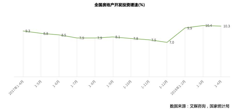 2019中国房地产行业舆情监测及行业发展分析报告