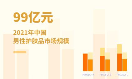 化妆品行业数据分析:2021年中国男性护肤品市场规模将达99亿元