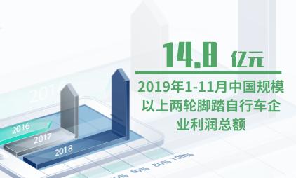 自行车行业数据分析:2019年1-11月中国规模以上两轮脚踏自行车企业利润总额为14.8亿元
