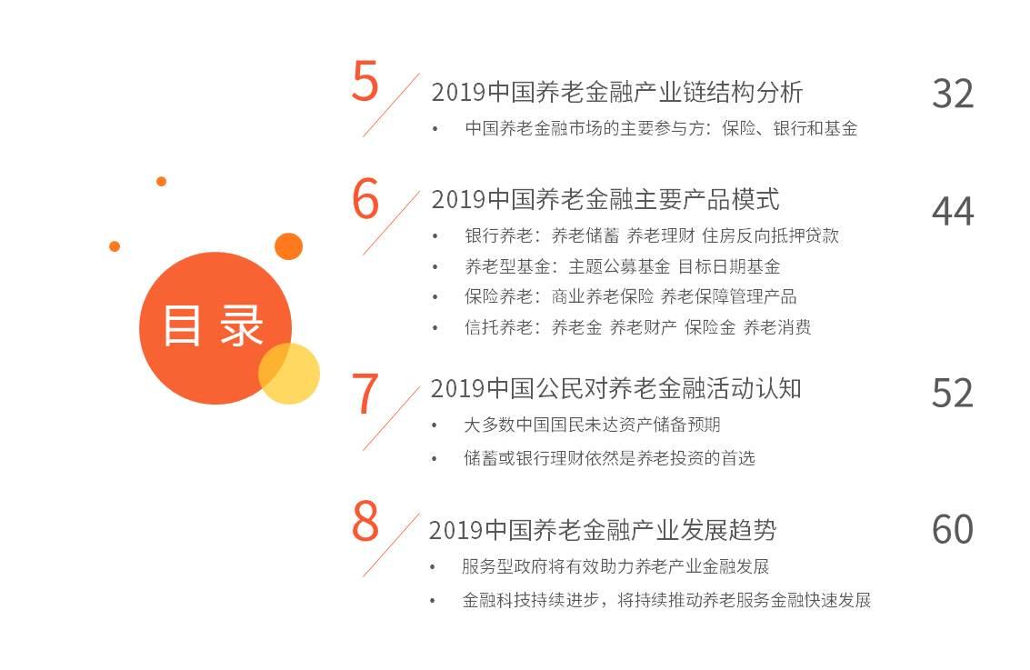 中国养老金融行业分析报告-艾媒咨询
