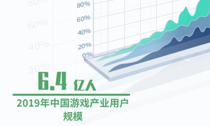 游戏行业数据分析:2019年中国游戏产业用户规模为6.4亿人