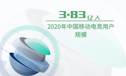 电竞行业数据分析:2020年中国移动电竞用户规模为3.83亿人
