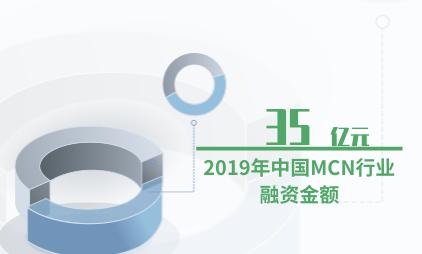 MCN行业数据分析:2019年中国MCN行业融资金额降至35亿元