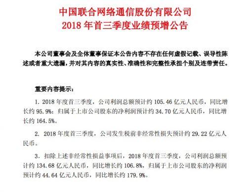 中国联通首三季度业绩预告:净利润34.7亿元,同比增164.5%