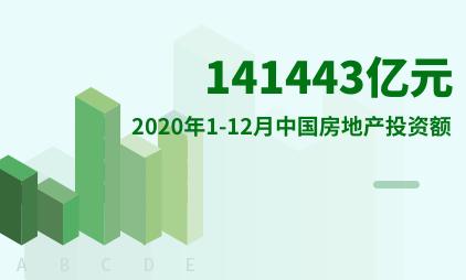 房地产行业数据分析:2020年1-12月中国房地产投资额为141443亿元
