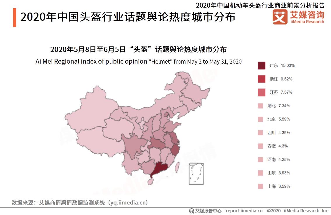 2020年中国头盔行业话题舆论热度城市分布