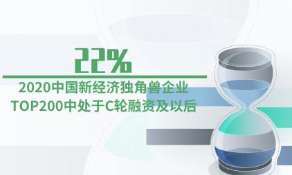 独角兽企业数据分析:2020中国新经济独角兽企业TOP200中超半数处于C轮融资及以后