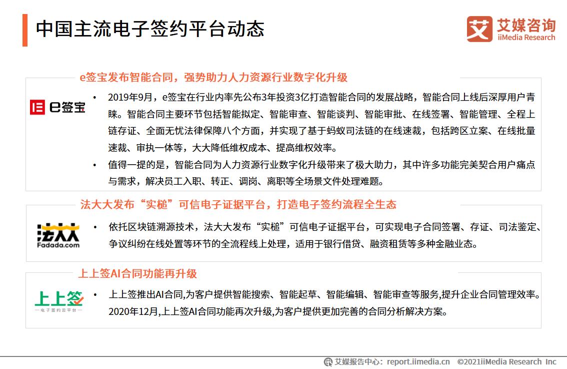 中国主流电子签约平台动态