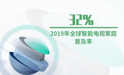 电视行业数据分析:2019年全球智能电视家庭普及率为32%