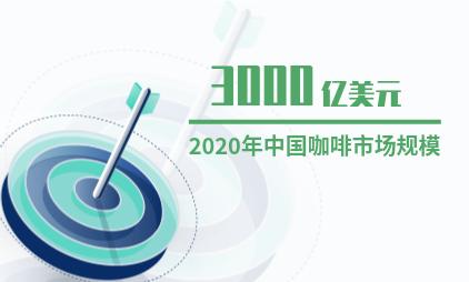 咖啡行业数据分析:2020年中国咖啡市场规模预计达3000亿元