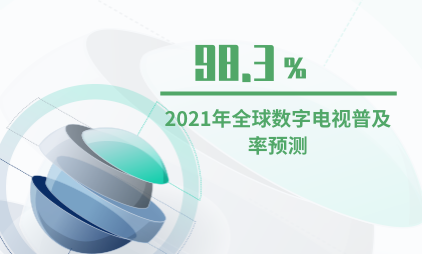 数字电视行业数据分析:2021年全球数字电视普及率将达到98.3%