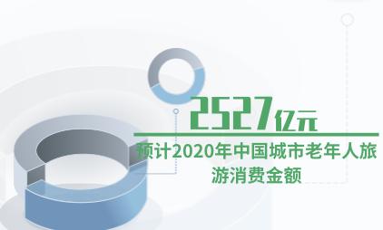 养老行业数据分析:预计2020年中国城市老年人旅游消费金额为2527亿元