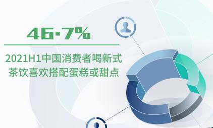 新式茶饮行业数据分析:2021H1中国46.7%消费者喝新式茶饮喜欢搭配蛋糕或甜点