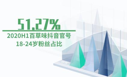 短视频电商行业数据分析:2020H1百草味抖音官号18-24岁粉丝占比51.27%