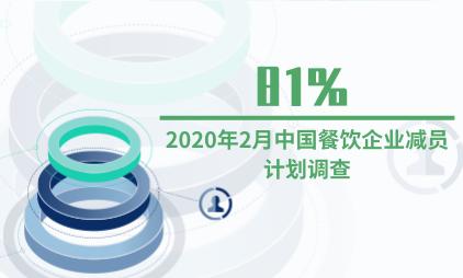 餐饮行业数据分析:2020年2月中国81%餐饮企业无减员计划
