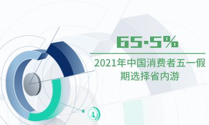五一出行数据分析:2021年中国65.5%消费者五一假期选择省内游