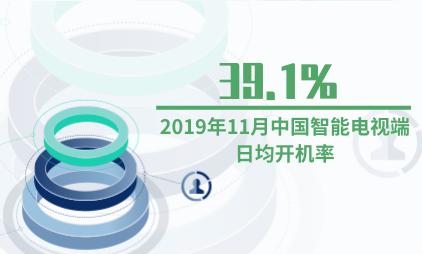 智能电视行业数据分析:2019年11月中国智能电视端日均开机率为39.1%