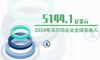 零售行业数据分析:2019年沃尔玛企业全球总收入为5144.1亿美元