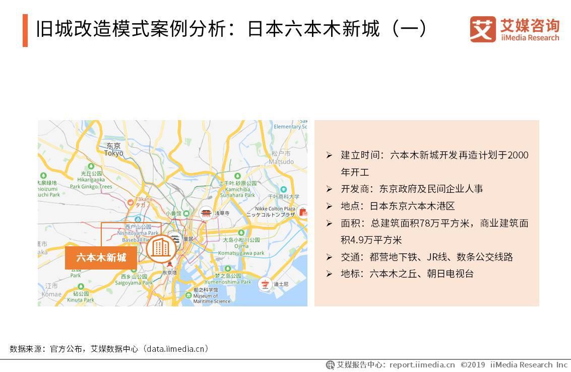 旧城改造模式案例分析:日本六本木新城(一)