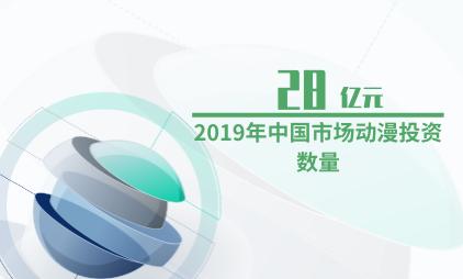 动漫行业数据分析:2019年中国市场动漫投资数量降至28个