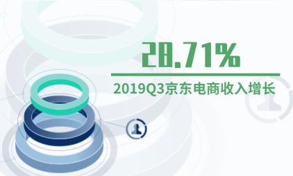电商行业数据分析:2019Q3京东电商收入增长28.71%