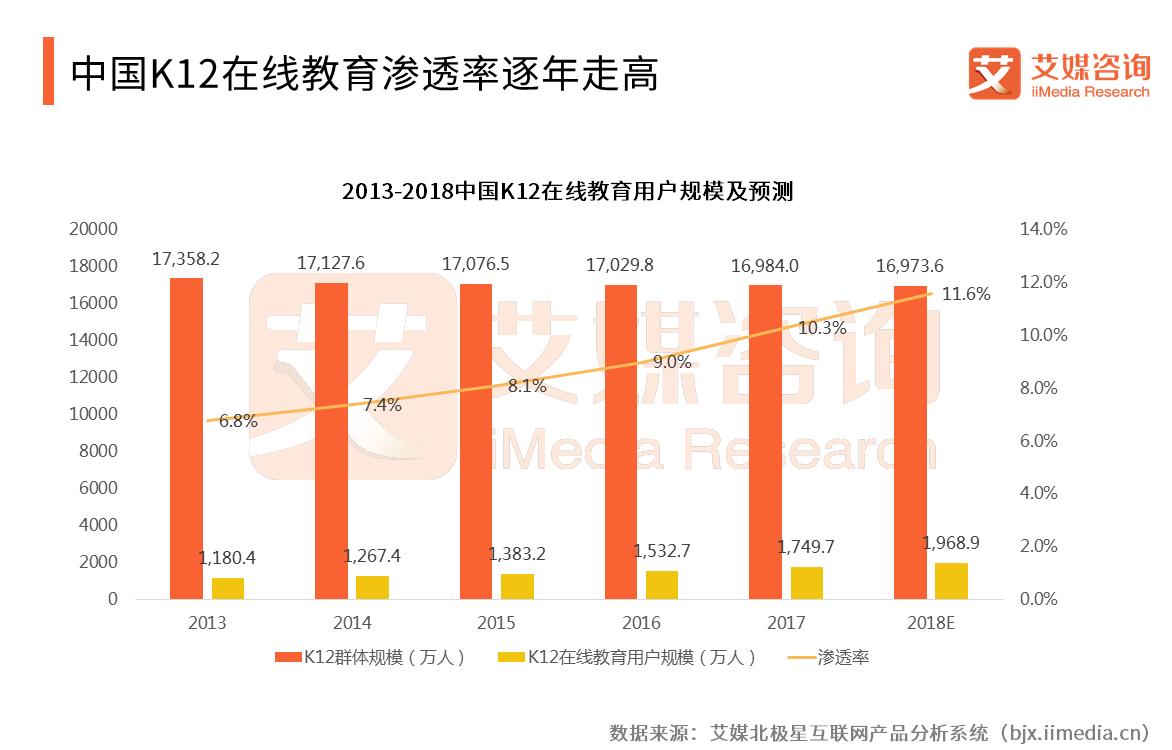 教育股再添一军!尚德启智拟赴港IPO:2017年营收4.92亿元