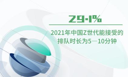 Z世代群体消费数据分析:2021年中国29.1%Z世代能接受的排队时长为5—10分钟