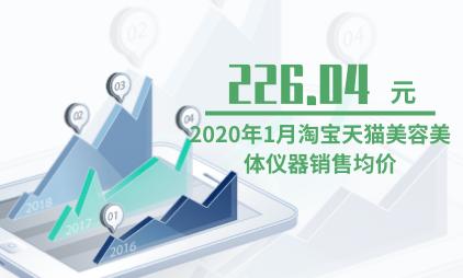 美妆行业数据分析:2020年1月淘宝天猫美容美体仪器销售均价为226.04元