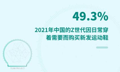 Z世代消费数据分析:2021年中国49.3%的Z世代因日常穿着需要而购买新发运动鞋