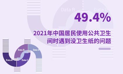 旅游行业数据分析:2021年中国49.4%居民使用公共卫生间时遇到没卫生纸的问题