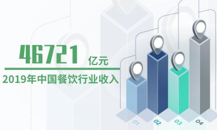 餐饮行业数据分析:2019年中国餐饮行业收入为46721亿元