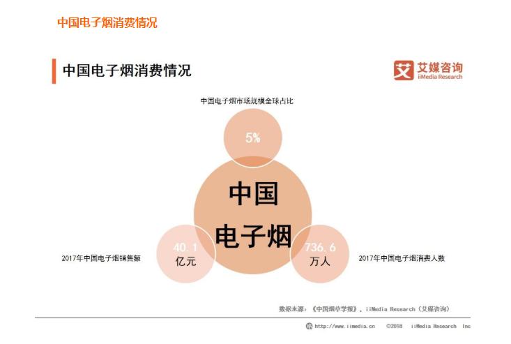 """深圳开出首张电子烟罚单,被戴上""""紧箍咒""""的电子烟何去何从?"""