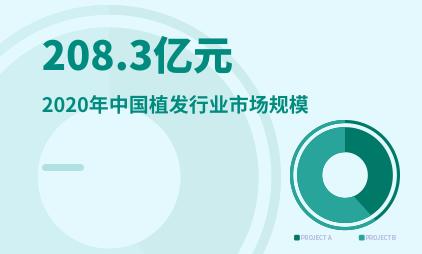 植发行业数据分析:2020年中国植发行业市场规模为208.3亿元