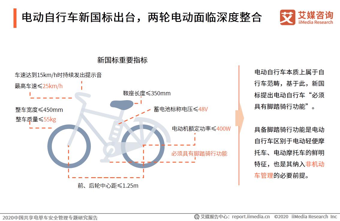 电动自行车新国标出台,两轮电动面临深度整合