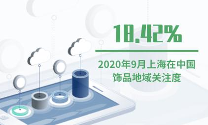 饰品行业数据分析:2020年9月上海在中国饰品地域关注度中占18.42%