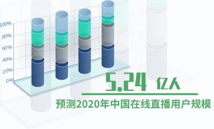 直播行业数据分析:预测2020年中国在线直播用户规模为5.24亿人