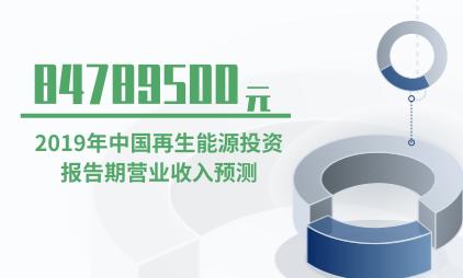 能源行业数据分析:2019年中国再生能源投资报告期营业收入将达84789500元
