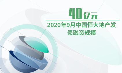 房地产行业数据分析:2020年9月中国恒大地产发债融资规模为40亿元