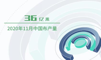 纺织行业数据分析:2020年11月中国布产量为36亿米