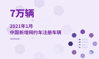 网约车行业数据分析:2021年1月中国新增7万辆网约车注册车辆