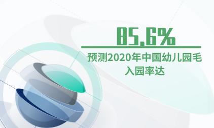 幼教行业数据分析:预测2020年中国幼儿园毛入园率达85.6%