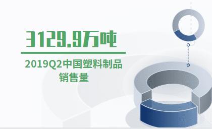 塑料制品行业数据分析:2019Q2中国塑料制品销售量为3129.9万吨