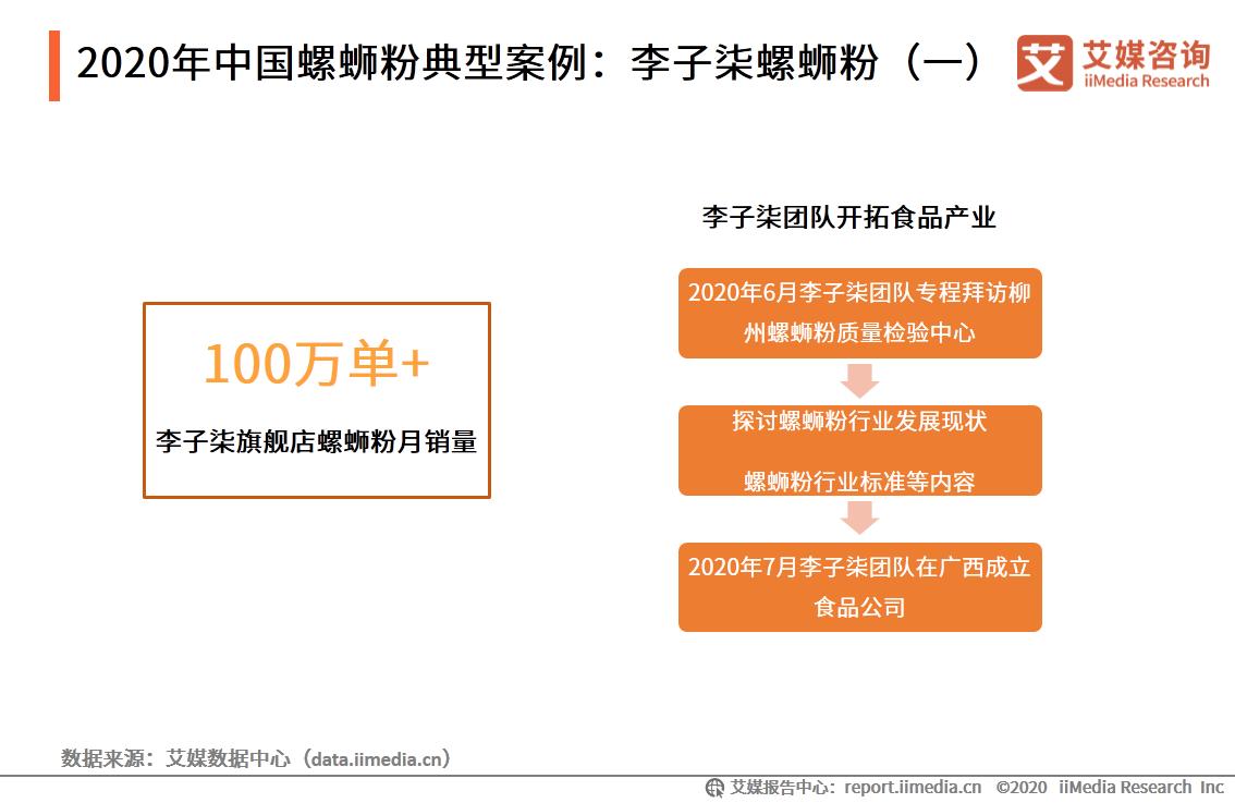 2020年中国螺蛳粉典型案例:李子柒螺蛳粉